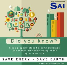 You too can be a part in creating a better world. Please share your thoughts! #saveenergy #saveearth #lovemotherearth #savebills #supportearthday #saicorpindia