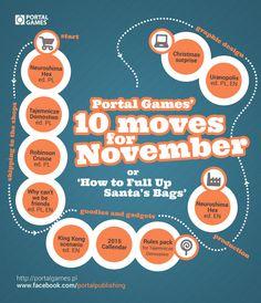 November 2014 plans