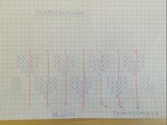 Neulevinkki: Tikapuutekniikka | Pistoja & Lastuja Chart, Map, Knitting, Mittens, Socks, Fingerless Mitts, Tricot, Location Map, Breien
