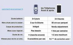 6 bonnes raisons de ne pas acheter un iphone 5S