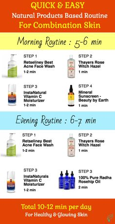 This all natural skin care routine for combination skin is holistic, quick & simple. It takes 5-6 min in the morning & evening, and consists of products that are proven yet economical. Don't be fooled by cosmetic advertising: Myriad creams, lotions, and potions at the drugstore and cosmetics counter make promises they could never deliver on. All you need is a basic cleanser, toner, moisturizer, and broad-spectrum sunscreen to keep your skin in tip-top shape. Exactly what this routine…