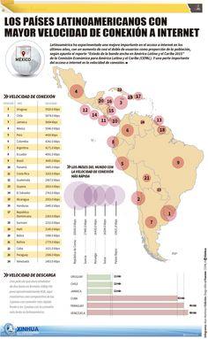 Estos son los países con la internet más rápida de A. Latina y el Caribe | tecno.americaeconomia.com | AETecno - AméricaEconomía