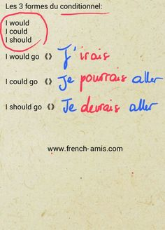 'Would' is included in the conditionnel of a particular verb, 'could' and 'should' are expressed by separate forms of pouvoir and devoir (pourrais/ais/ait/ions/iez/aient and devrais/ais/ait/ions/iez/aient).