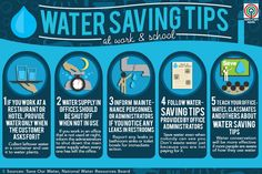 Water Saving Tips Save Water Poster Drawing, Water Saving Tips, California Drought, Water Conservation, Toilets, Energy Efficiency, Save Energy, Saving Money, Innovation