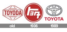Tundra Trd, Automobile, Toyota 4x4, Lexus Cars, Car Logos, Twin Turbo, Buick Logo, Toyota Land Cruiser, Concept Cars