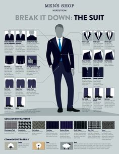 Fantastic Interactive Infographic From The @ Nordstrom Men's Shop - All You Need To Know About The Suit - Classic Professional Menswear. Style Gentleman, Gentleman Mode, Gentleman Fashion, Dapper Gentleman, Modern Gentleman, Suit Fashion, Mens Fashion, Fashion Menswear, Style Fashion