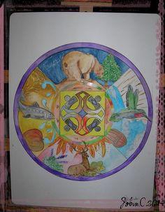 Symboles celtique et breton - (page 2) - ArtsPassions