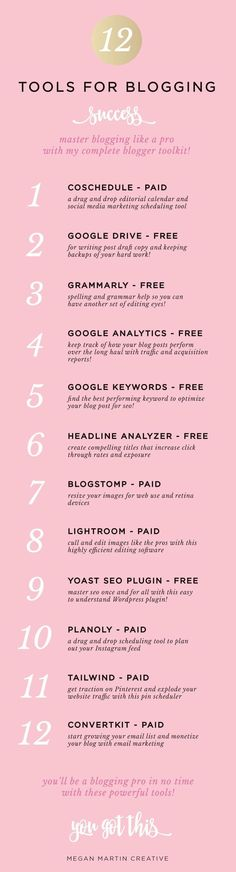 The many tools Megan Martin Creative uses to run her marketing and brand strategy! Evernote, Blogger Tips, Blog Writing, Writing Tips, Writing Styles, Writing Desk, Marketing Digital, Content Marketing, Media Marketing