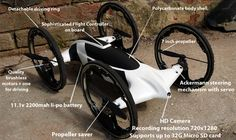 Drive and fly seamlessly with this crazy remote control quadrocoptercar