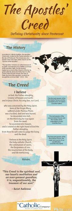 Credo d los apóstoles.