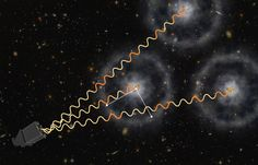 """Astronomers Find Quasars Are """"Aligned"""" Across Billions Of Light-Years Universe News, Universe Today, Structure Of The Universe, Expanding Universe, Expansion, National Laboratory, Dark Energy, Weird Science, Science News"""