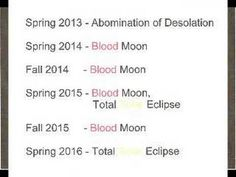 Messianic Blood Moon Update Revelation Study, Drudge Report, Total Eclipse, Blood Moon, Inspiring Quotes, Roots, Restoration, Wisdom, Faith