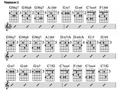 Jazz chord substitution for guitar. Source: https://spinditty.com/learning/Chord-Substitution