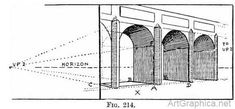 Learn to draw arches in perspcetive. This online art book teaches all the rules on perspective and art, allowing you to draw archways and arch shaped forms with great accuracy. Basic Drawing, Step By Step Drawing, Drawing Sketches, Drawings, Sketching, Observational Drawing, Perspective Drawing, Arts Ed, Dragon Art