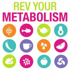 http://www.skinnymom.com/2014/01/22/infographic-rev-your-metabolism-for-weight-loss/