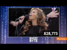Beyonce's iTunes Album Sales Rock the Music Business
