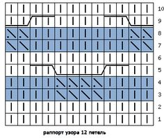 узор 344 многоцветные косы| каталог вязаных спицами узоров