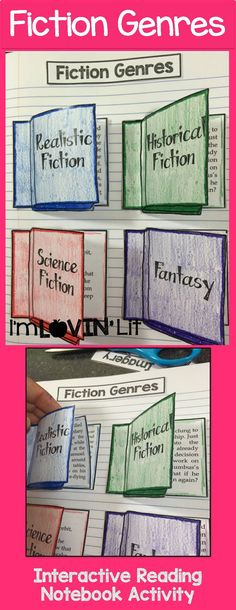 Fiction Genres Foldable, Fiction Genres Interactive Notebook Activity by Lovin' Lit from the ALL NEW Interactive Reading Literature Notebooks, Part 2