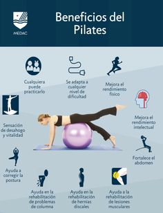 Pilates Benefits - Sharon Smith Home Pilates Logo, Core Pilates, Pilates Studio, Pilates Mat, Kickboxing Workout, Gym Workout Tips, Studio Workouts, Pilates Training, Reto Fitness