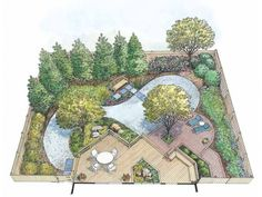 Garden Planning Good mix of angled deck, rounded patio and curved gravel for variety of outdoor living spaces and low maintenance (Eplans - Landscape Design Plans, Garden Design Plans, Yard Design, Landscape Elements, Landscape Drawings, Cool Landscapes, Garden Planning, Backyard Landscaping, Landscaping Ideas