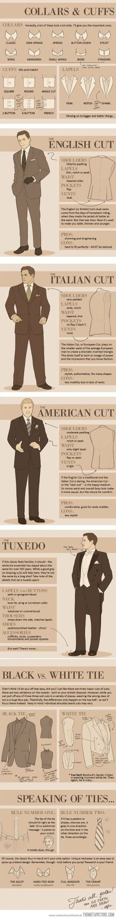 suit-collars-cuff-infographic