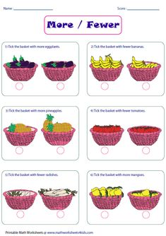 More vs Fewer: Comparing Baskets