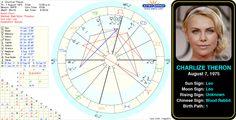 Charlize Theron's birth chart.  http://astrologynewsworld.com/index.php/galleries/celeb-gallery/item/charlize-theron #astrology #horoscope #zodiac #birthchart #natalchart #leo #charlizetheron