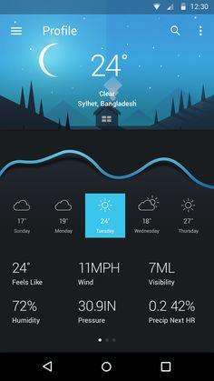 Weather app concept real pixels