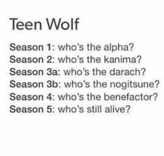 Teen wolf)