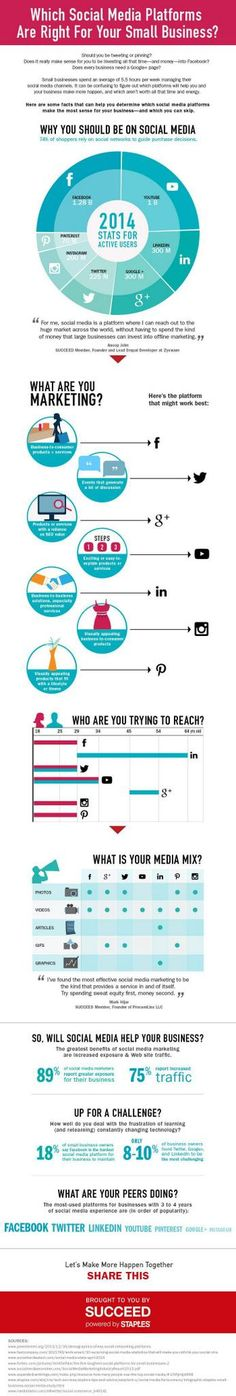 Which Social platform should you use ?