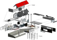 TRUNG TÂM ĐÀO TẠO ĐỒ HỌA KIẾN TRÚC DOA: Địa học Revit Architecture tốt nhất tại TP HCM