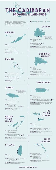 Caribbean islands, not an exhaustive list (of course) #vacationideasunique