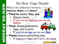 Whats the Difference between Theyre, Their, and There - PowerPoint Do Nows from Teacher Galaxy on TeachersNotebook.com -  (5 pages)  - My students struggle with understanding the difference between they're, their, and there. Who can blame them? They're confusing homophones!