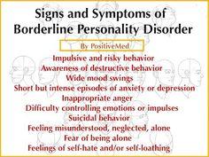 borderline personality