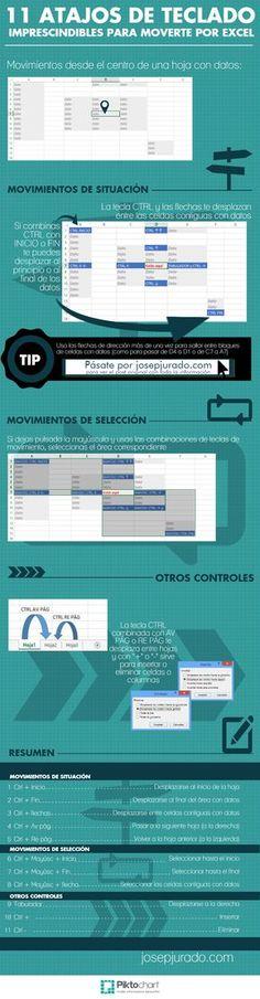 Hola: Una infografía con 11 atajos de teclado para Excel. Vía Un saludo