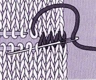 The assembly of the different parts of knitting – La Boutique du Tricot et des L … Knitting Stiches, Loom Knitting, Sewing Projects For Beginners, Sewing Tutorials, Knitting Designs, Knitting Patterns, Techniques Couture, Ribbon Work, Handmade Birthday Cards