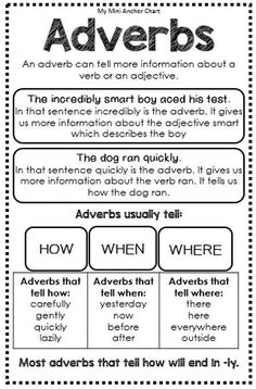 Parts of Speech Mini Anchor Charts Adverb Anchor Chart - These mini anchor charts are a great addition to your interactive grammar notebook or your interactive writer's notebook. Grammar Posters, Grammar And Punctuation, Grammar Rules, Teaching Grammar, Grammar Lessons, Teaching Writing, Grammar Anchor Charts, Writing Lessons, Adjective Anchor Chart