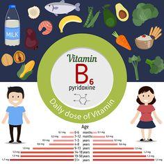 Vitamin B6 Foods, B6 Vitamin Benefits, Preventing Kidney Stones, Vitamin B6 Deficiency, Protein Metabolism, Healthy Balanced Diet, Rheumatoid Arthritis Symptoms, Vitamin B Complex, Neurotransmitters