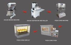 pizza cone production line …