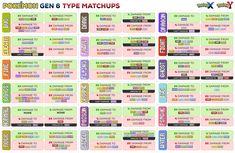 Pokemon matchups