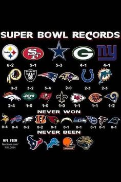 Superbowl records
