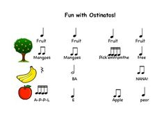 Composing Ostinatos in Elementary Music- FREE fun lesson and worksheet