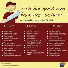 Ämtli- or task plan: division of labor among parents and children - Kinder: Ordnung & Hausarbeit - Bebe Baby Co, Baby Kids, Parenting Advice, Kids And Parenting, Plan General, Kindergarten Portfolio, Kids Sand, Baby Supplies, Raising Kids