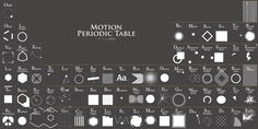 Motion Periodic Table http://foxcodex.html.xdomain.jp/