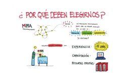 Visual Thinking_Mira telecomunicaciones_Cisco_patner_technology