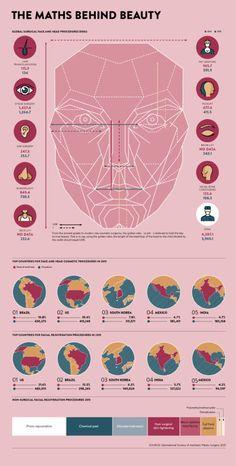 ¿Qué tienen en común EEUU, Brasil, Corea del Sur, México y la India? Son los top 5 de las intervenciones de cirugía plástica en el mundo.