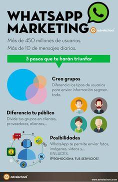 WhatsApp Marketing #infografia #infographic #marketing
