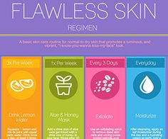 I'll be the first person to admit that proper skin care isn't the easiest thing in the world. Taking care of your skin on a regular basis takes dedication and a little bit of time. I mean, washing ...