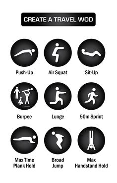 How To Create Home CrossFit Workouts - also travel WOD's