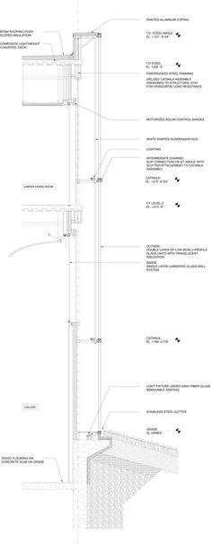 Detailed Section for THE NELSON-ATKINS MUSEUM OF ART by Steven Holl Architects
